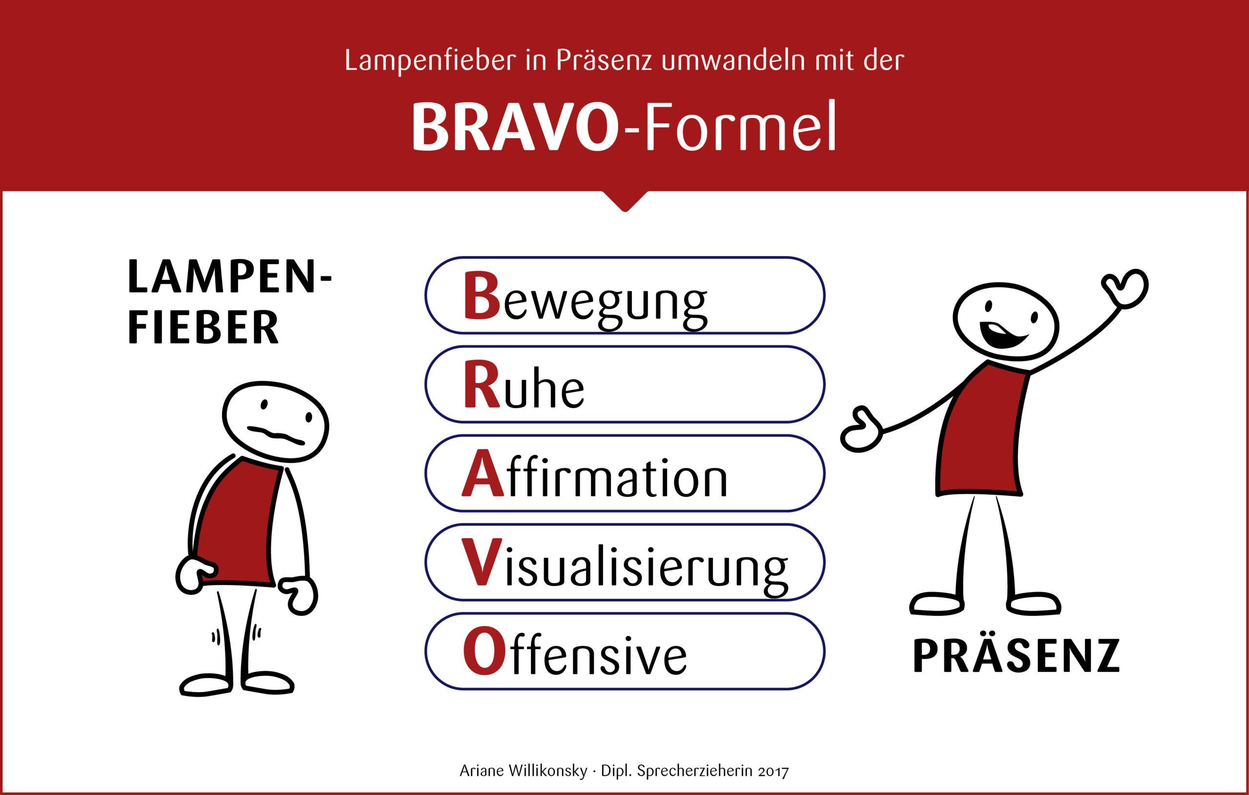 Lampenfieber BRVO Formel